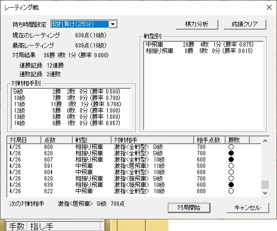 Shogi_Revolution_Super_Finger_15_3
