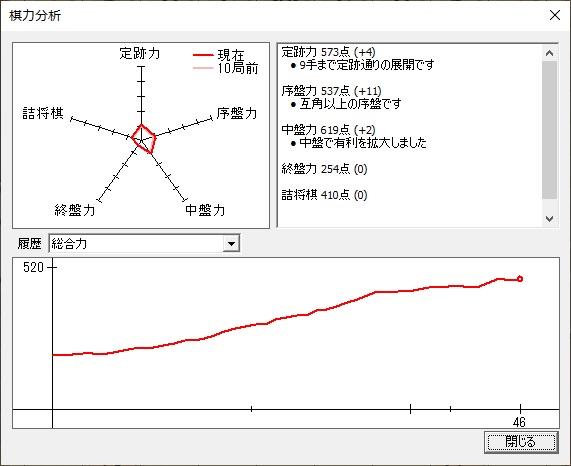 Shogi_Revolution_Super_Finger_15_4
