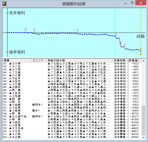Shogi_Revolution_Super_Finger_15_9